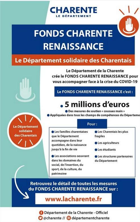 Fond Charente Renaissance - CD16